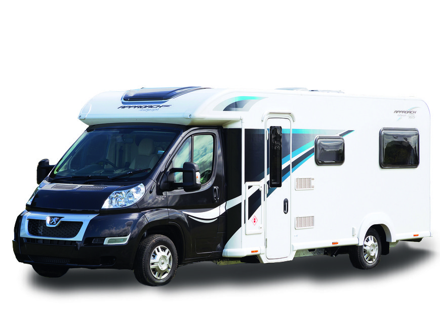 Why hire a Motorhome?